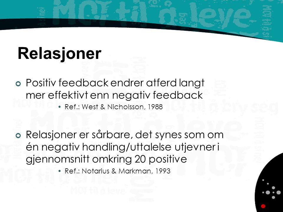 Relasjoner Positiv feedback endrer atferd langt mer effektivt enn negativ feedback. Ref.: West & Nicholsson, 1988.