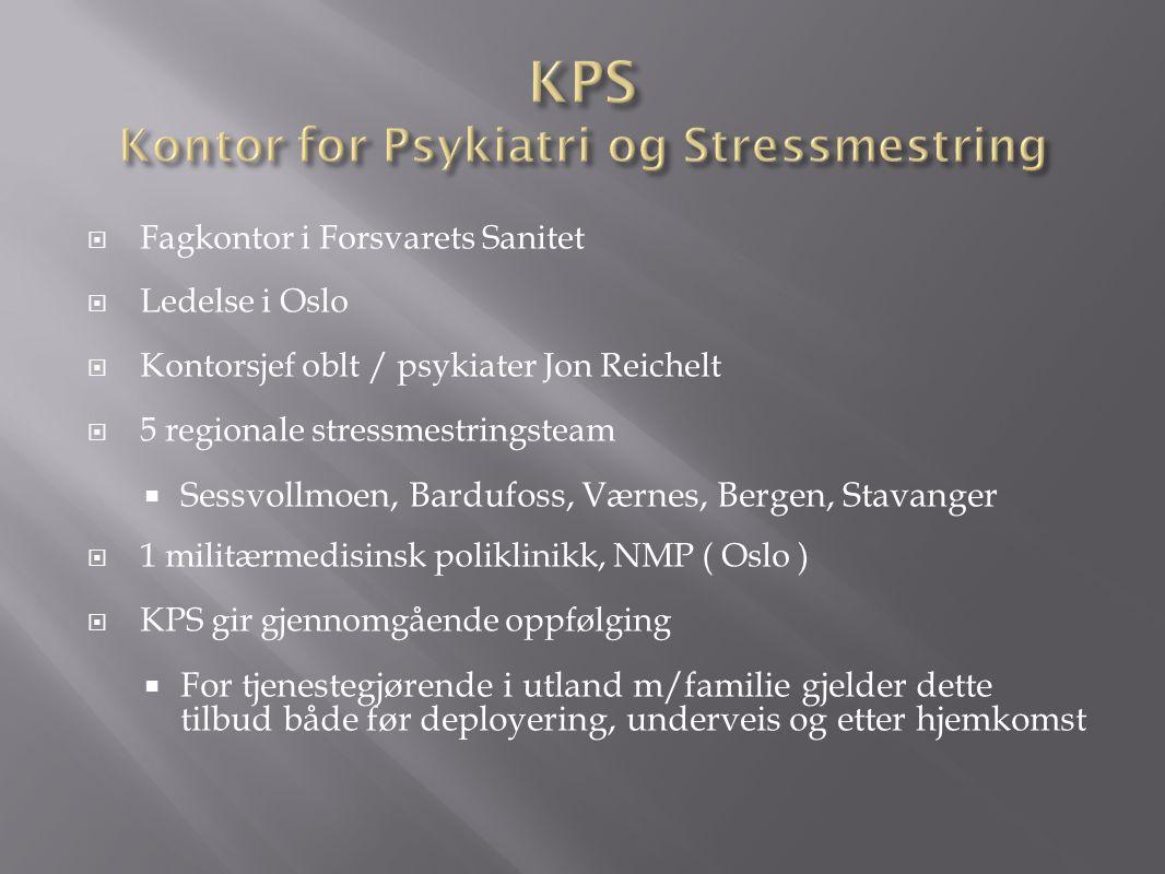 KPS Kontor for Psykiatri og Stressmestring