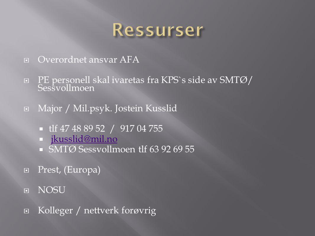 Ressurser Overordnet ansvar AFA