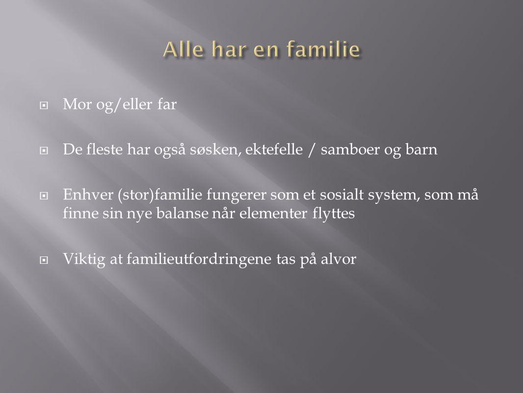 Alle har en familie Mor og/eller far
