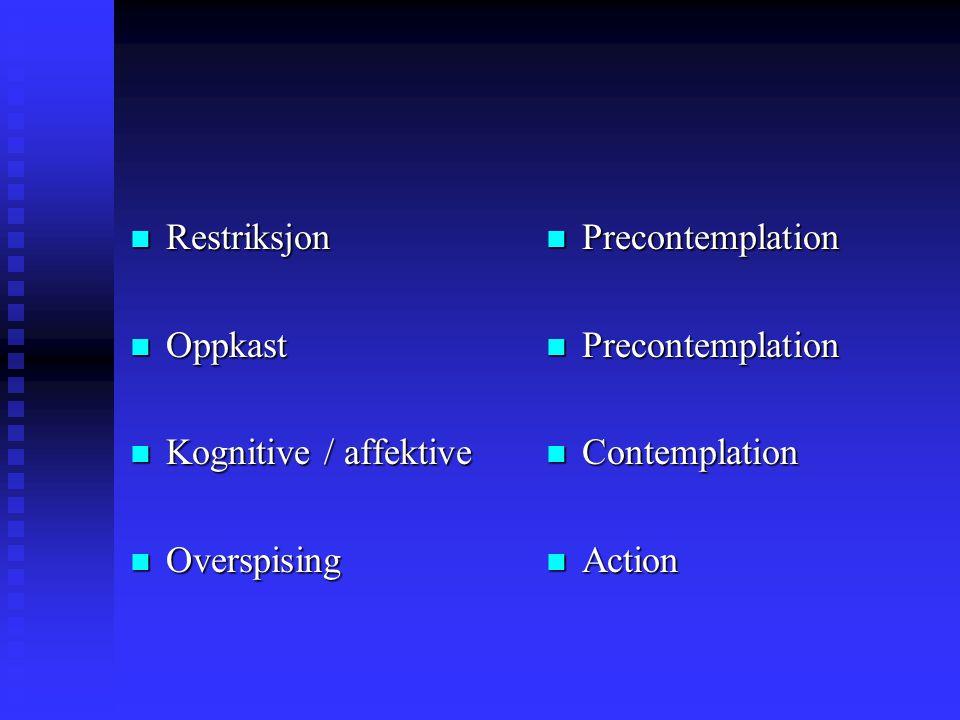 Restriksjon Oppkast Kognitive / affektive Overspising Precontemplation Contemplation Action