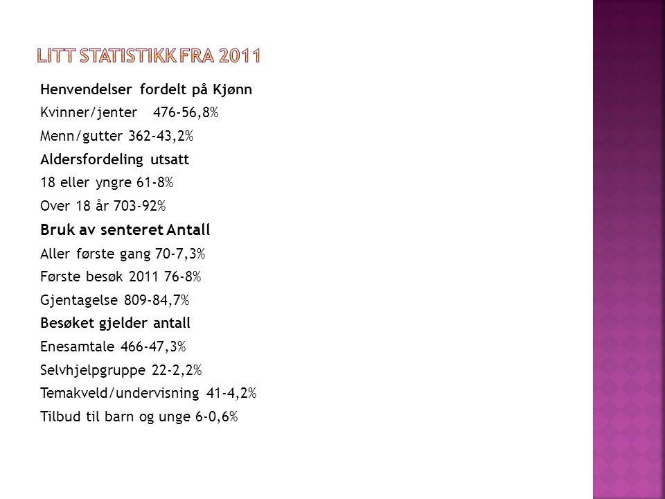 Litt statistikk fra 2011 Bruk av senteret Antall