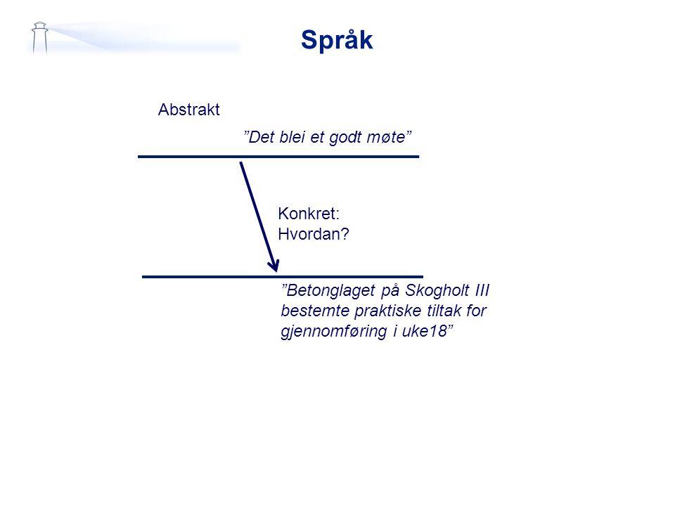 Språk Abstrakt Det blei et godt møte Konkret: Hvordan