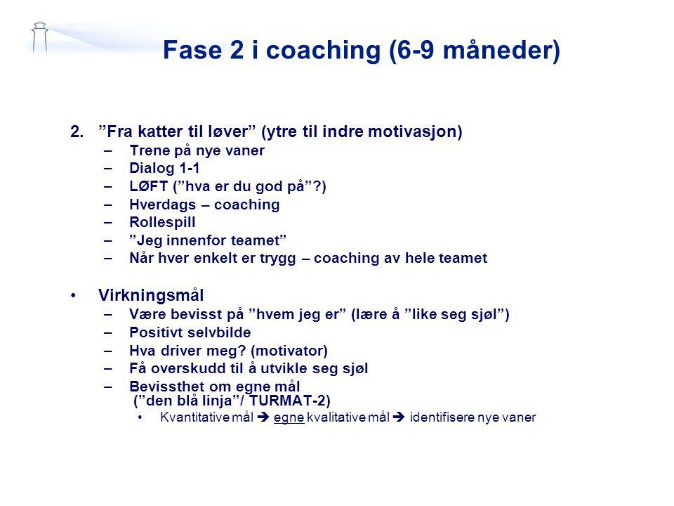 Fase 2 i coaching (6-9 måneder)