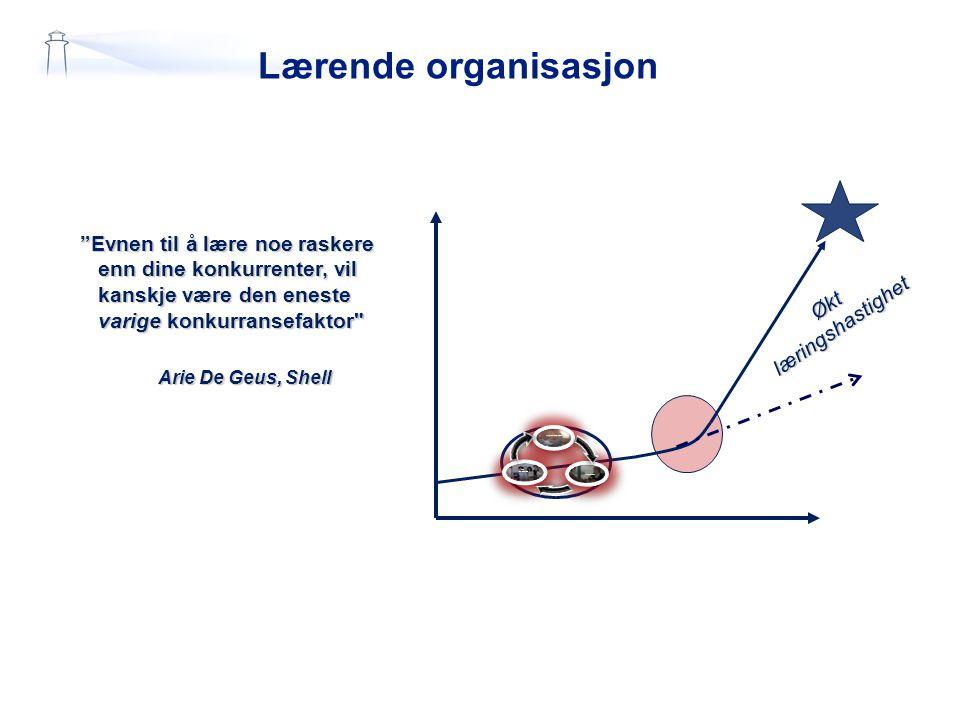 Lærende organisasjon Evnen til å lære noe raskere enn dine konkurrenter, vil kanskje være den eneste varige konkurransefaktor