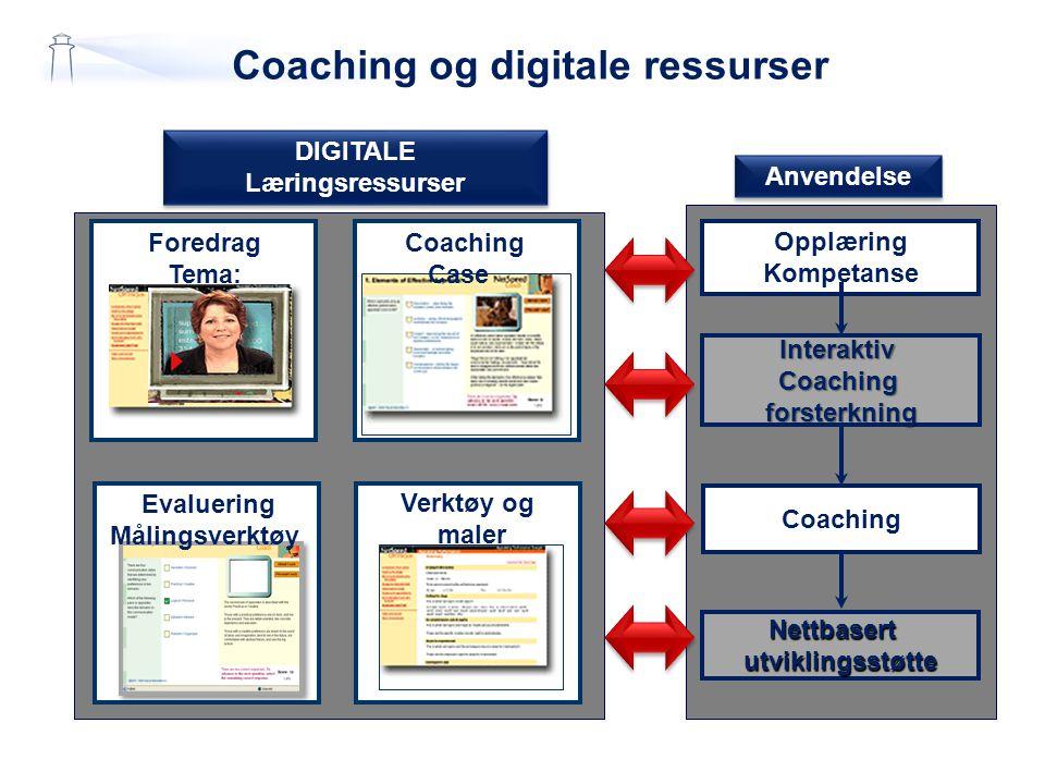 Coaching og digitale ressurser