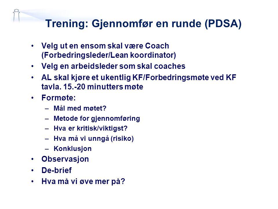 Trening: Gjennomfør en runde (PDSA)