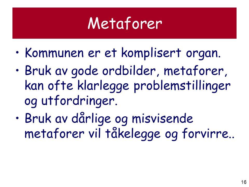 Metaforer Kommunen er et komplisert organ.