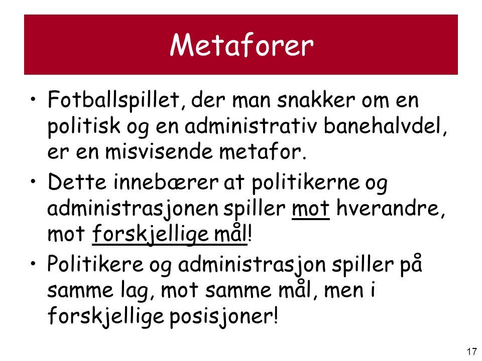 Metaforer Fotballspillet, der man snakker om en politisk og en administrativ banehalvdel, er en misvisende metafor.