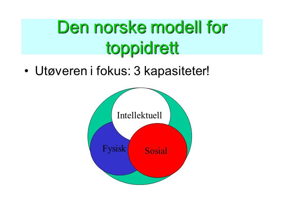 Den norske modell for toppidrett