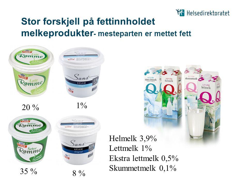 Stor forskjell på fettinnholdet melkeprodukter- mesteparten er mettet fett