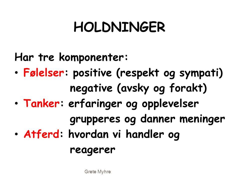 HOLDNINGER Har tre komponenter: