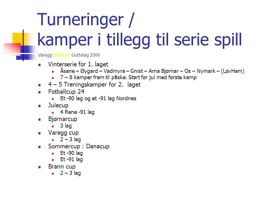 Turneringer / kamper i tillegg til serie spill