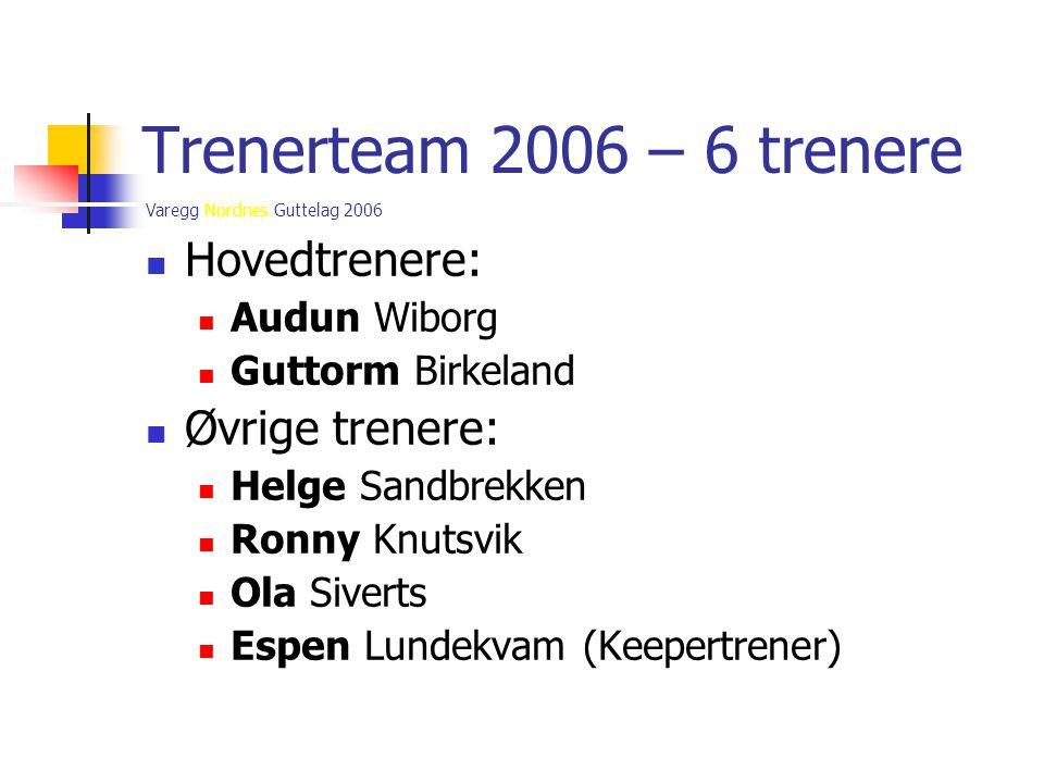 Trenerteam 2006 – 6 trenere Hovedtrenere: Øvrige trenere: Audun Wiborg