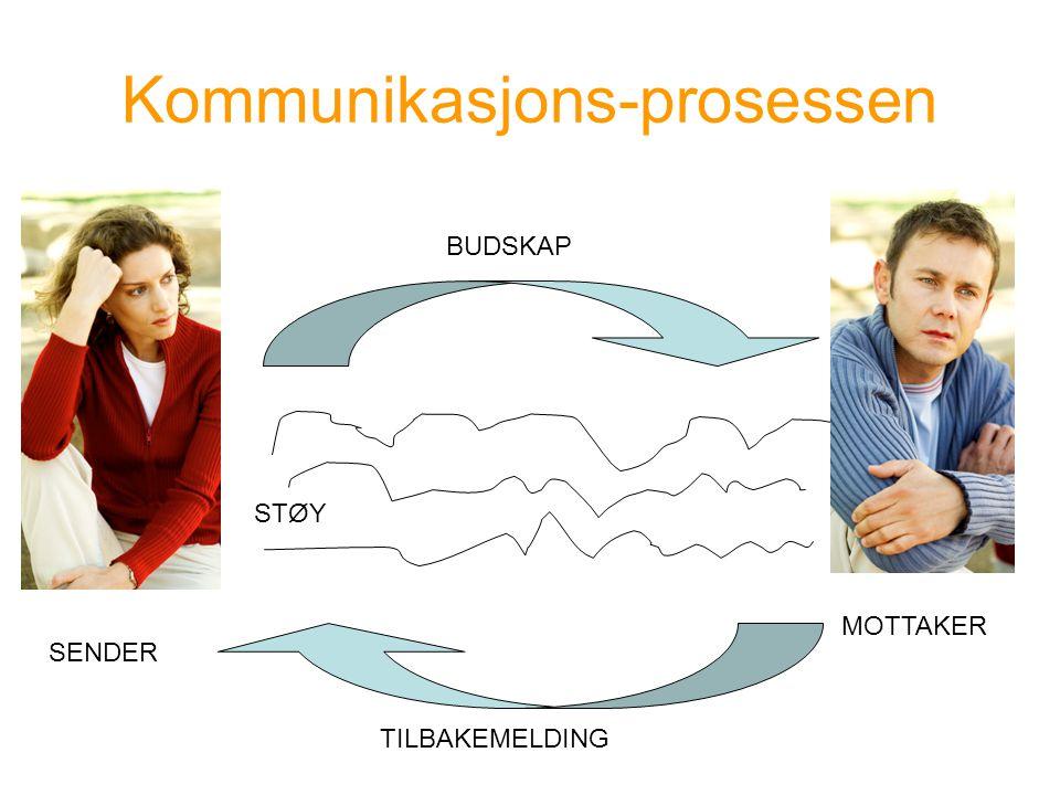 Kommunikasjons-prosessen