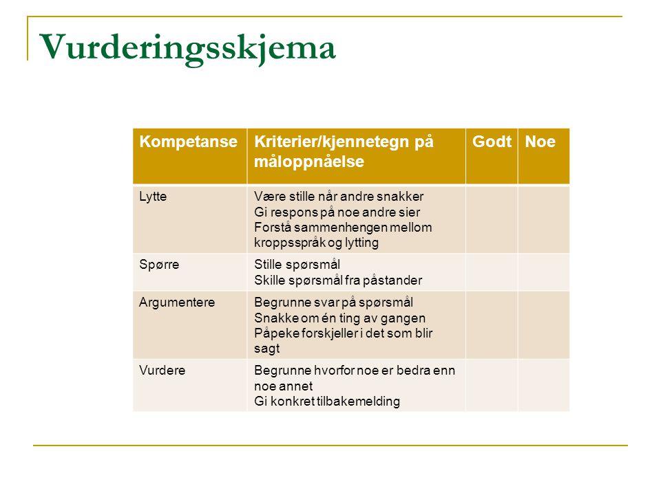 Vurderingsskjema Kompetanse Kriterier/kjennetegn på måloppnåelse Godt