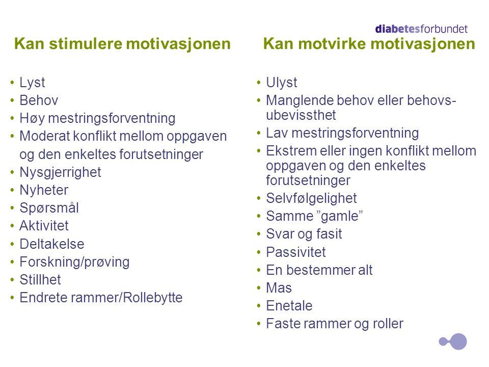 Kan stimulere motivasjonen Kan motvirke motivasjonen