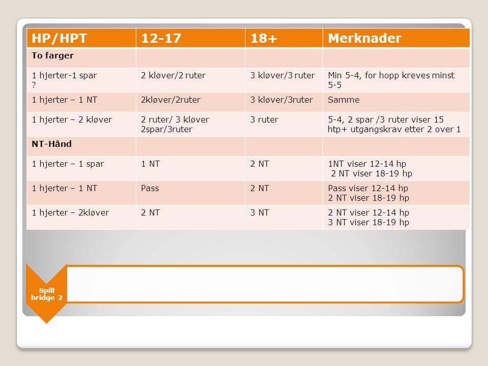 HP/HPT 12-17 18+ Merknader To farger 1 hjerter-1 spar