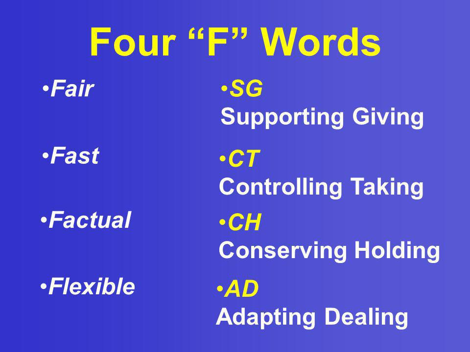 Four F Words Fair SG Supporting Giving Fast CT Controlling Taking