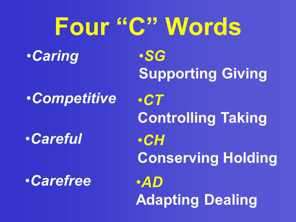 Four C Words Caring SG Supporting Giving Competitive CT