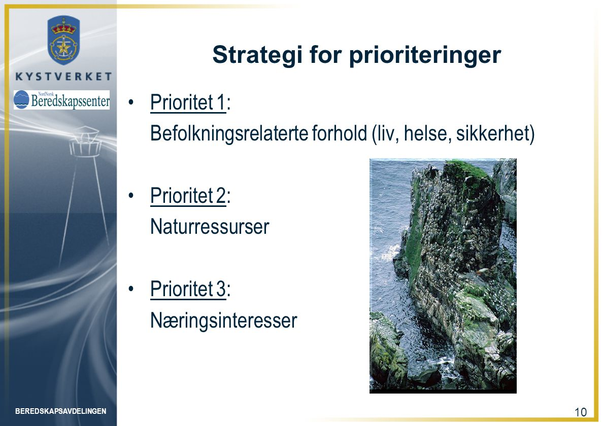 Strategi for prioriteringer