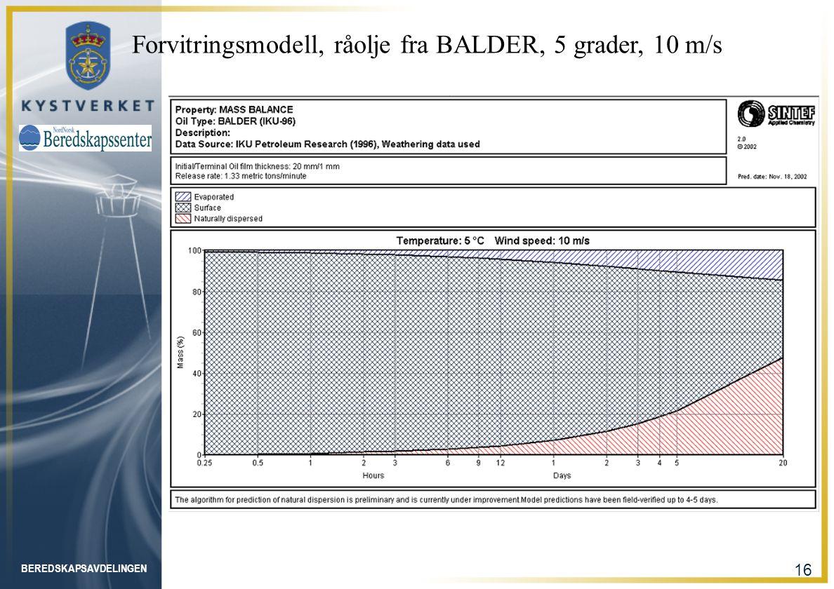 Forvitringsmodell, råolje fra BALDER, 5 grader, 10 m/s