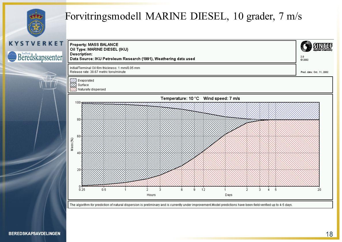 Forvitringsmodell MARINE DIESEL, 10 grader, 7 m/s