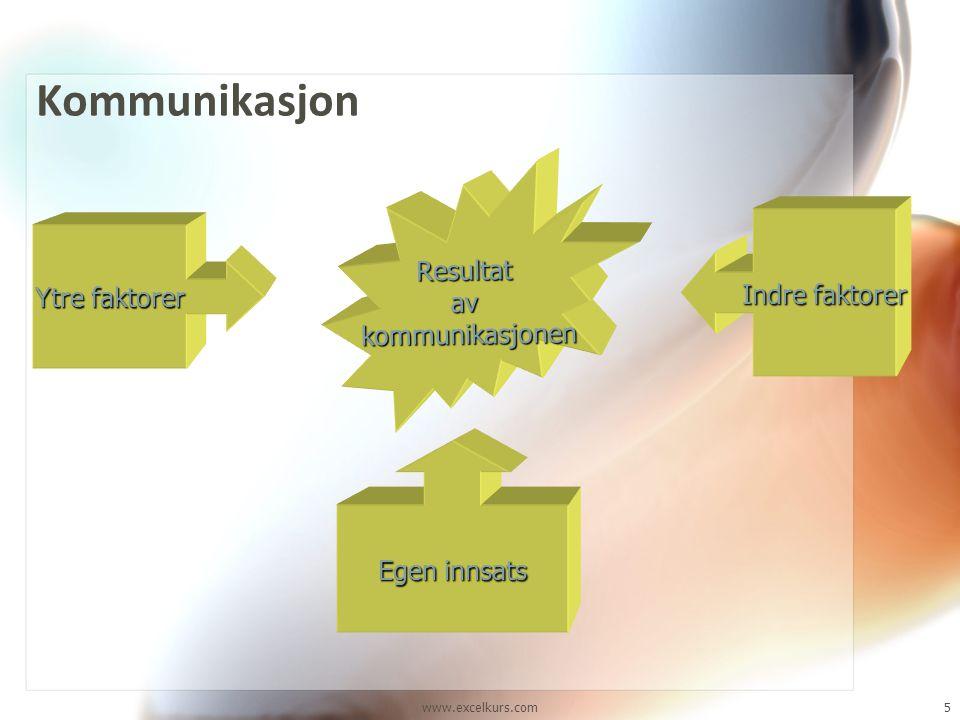 Kommunikasjon Resultat av kommunikasjonen Indre faktorer Ytre faktorer