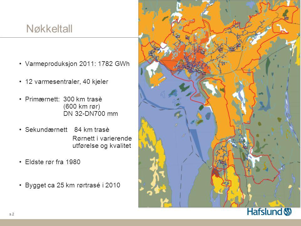 Nøkkeltall Varmeproduksjon 2011: 1782 GWh 12 varmesentraler, 40 kjeler