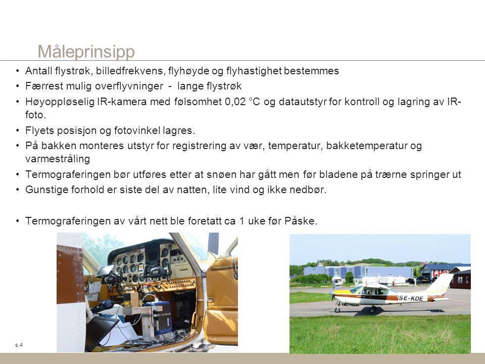 Måleprinsipp Antall flystrøk, billedfrekvens, flyhøyde og flyhastighet bestemmes. Færrest mulig overflyvninger - lange flystrøk.