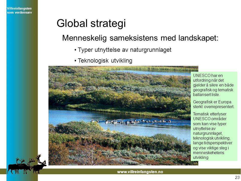 Global strategi Menneskelig sameksistens med landskapet: