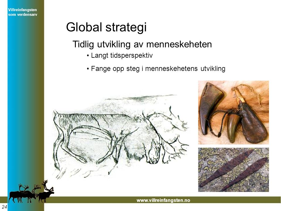 Global strategi Tidlig utvikling av menneskeheten Langt tidsperspektiv
