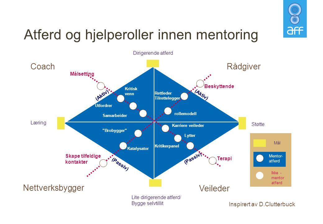 Atferd og hjelperoller innen mentoring