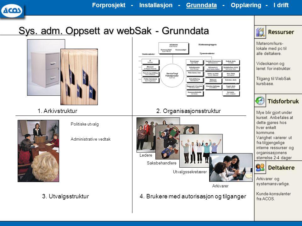 Sys. adm. Oppsett av webSak - Grunndata