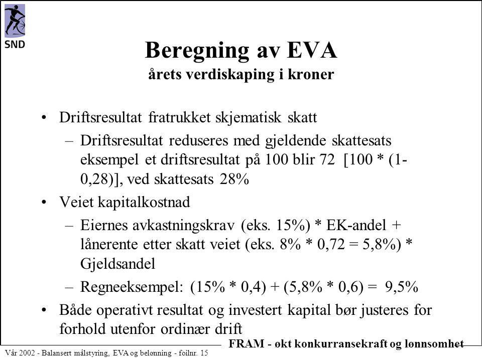 Beregning av EVA årets verdiskaping i kroner