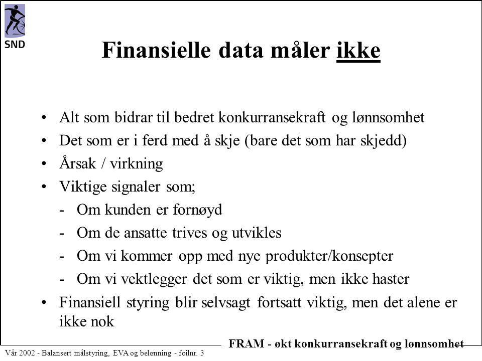 Finansielle data måler ikke