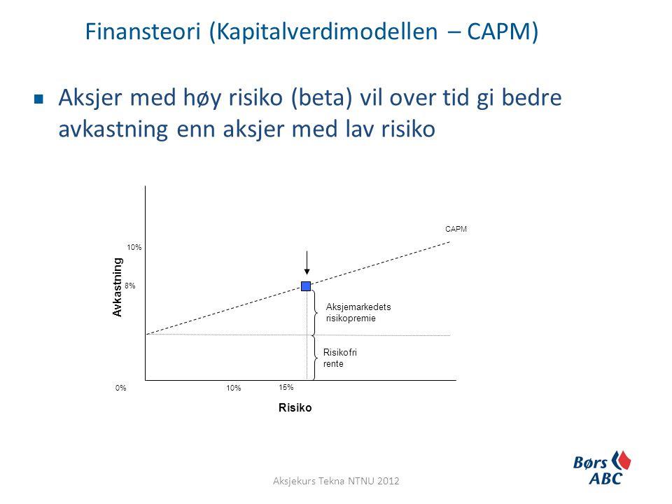 Finansteori (Kapitalverdimodellen – CAPM)