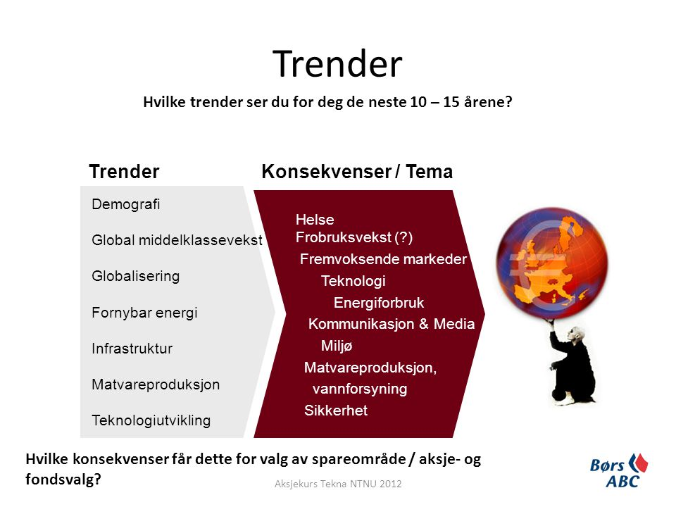 Hvilke trender ser du for deg de neste 10 – 15 årene