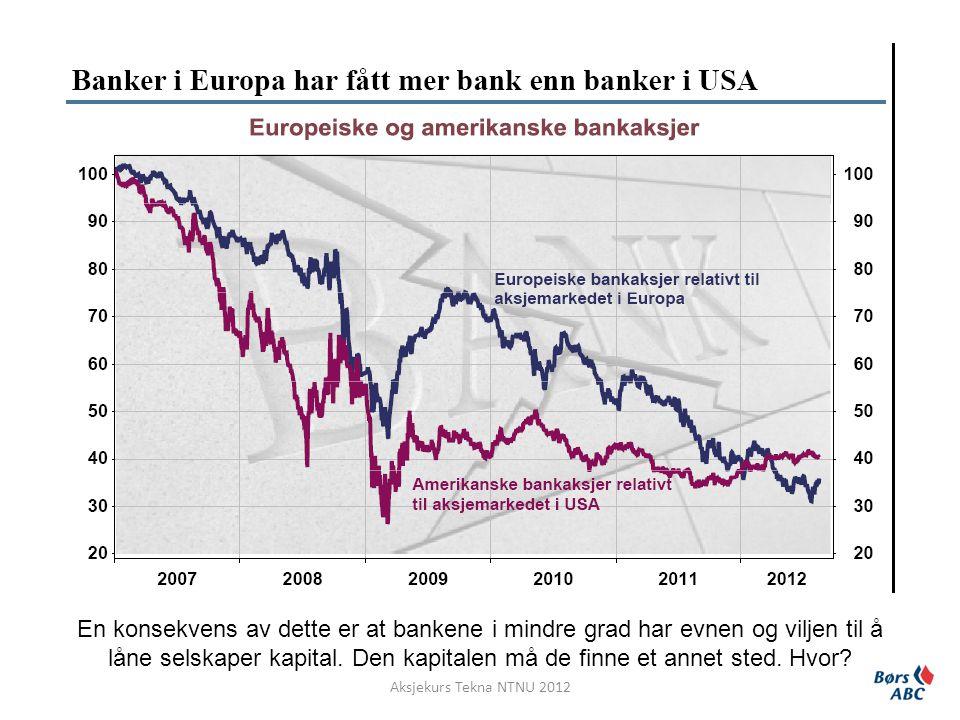 En konsekvens av dette er at bankene i mindre grad har evnen og viljen til å låne selskaper kapital. Den kapitalen må de finne et annet sted. Hvor