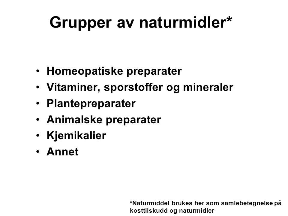 Grupper av naturmidler*