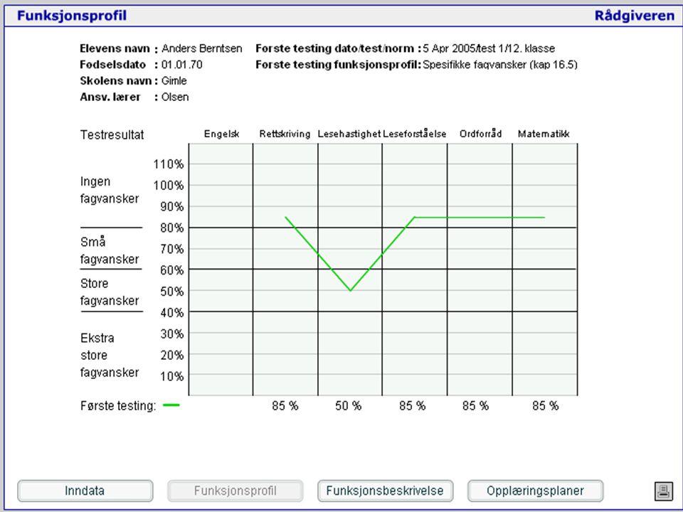NetPed 2006