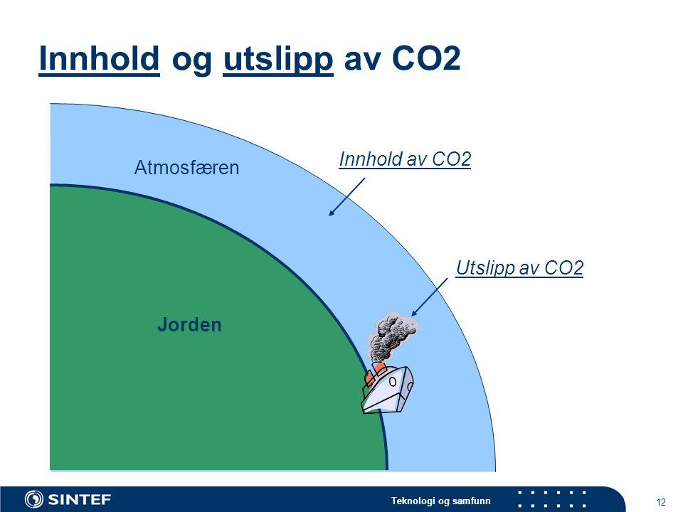 Innhold og utslipp av CO2
