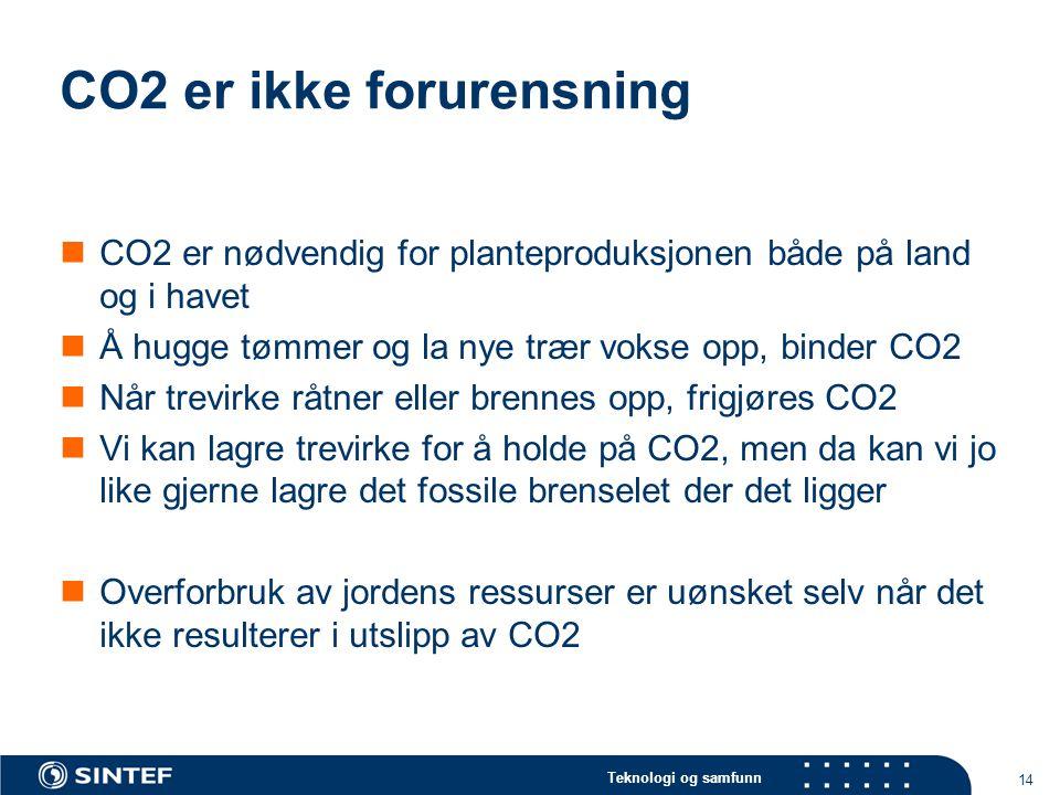 CO2 er ikke forurensning