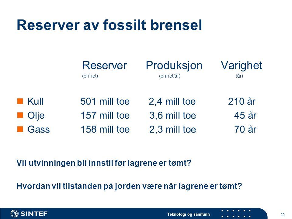 Reserver av fossilt brensel