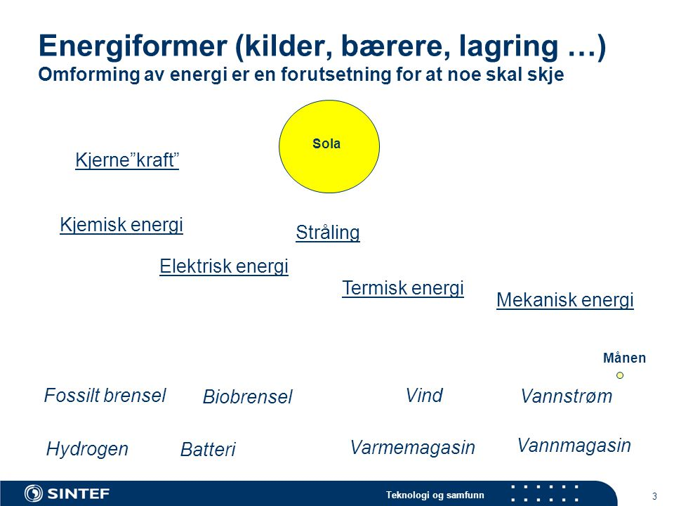 Energiformer (kilder, bærere, lagring …) Omforming av energi er en forutsetning for at noe skal skje