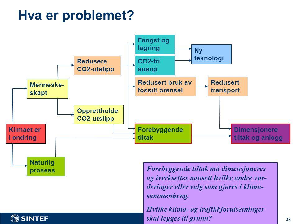 Hva er problemet Fangst og lagring. Ny teknologi. Redusere CO2-utslipp. CO2-fri energi. Redusert bruk av fossilt brensel.