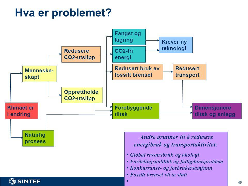 Andre grunner til å redusere energibruk og transportaktivitet: