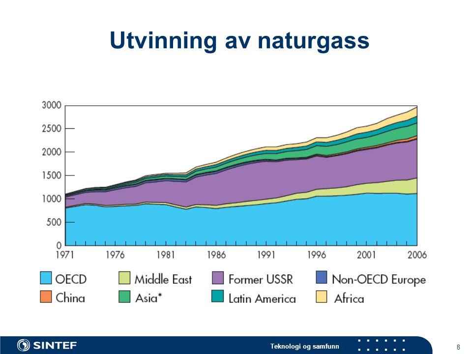 Utvinning av naturgass