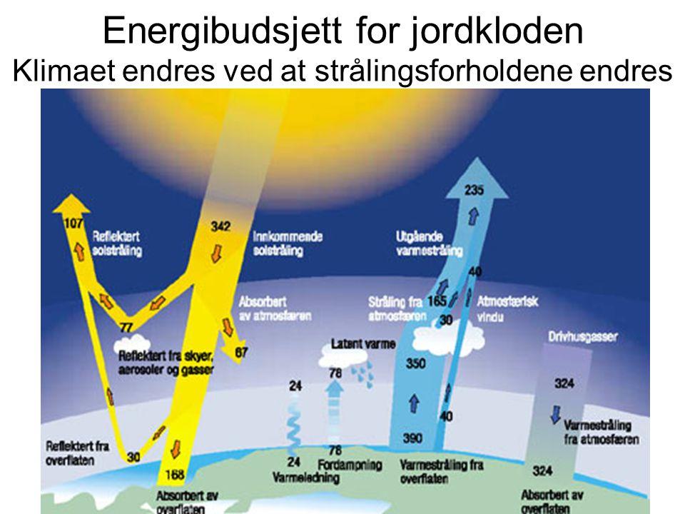 Skjematisk framstilling av varmebalansen.(ref. IPCC 1995)