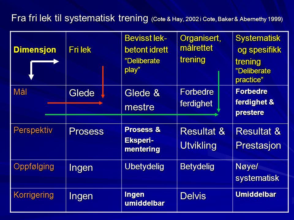Fra fri lek til systematisk trening (Cote & Hay, 2002 i Cote, Baker & Abernethy 1999)